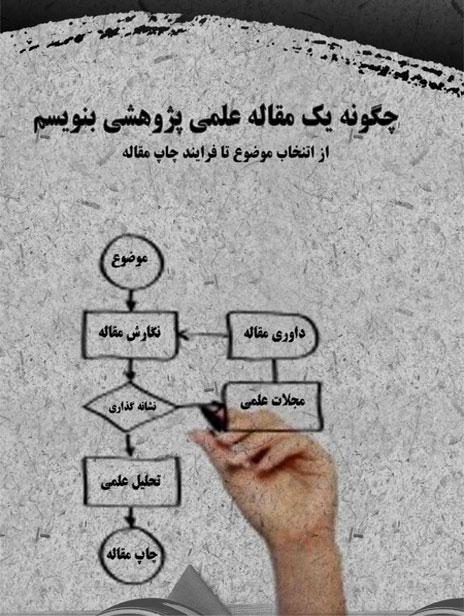 آموزش مقاله نویسی